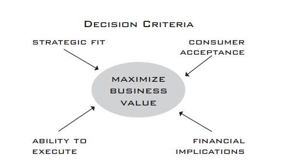 decision-criteria