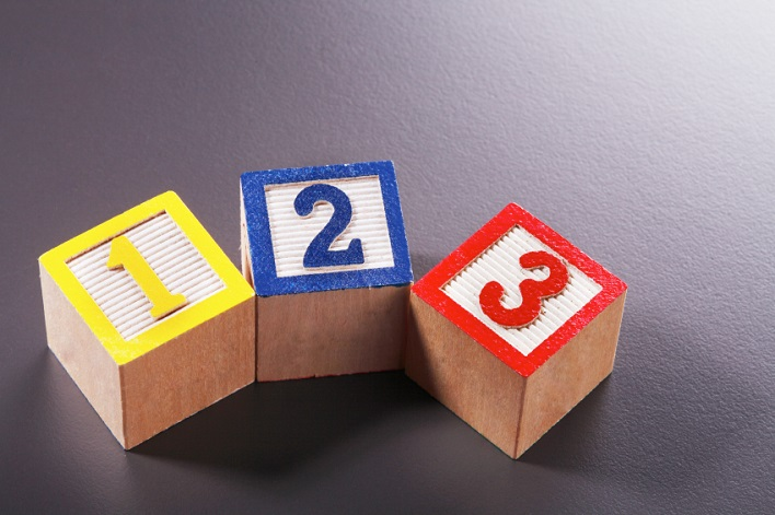 3 Key Ways to Assess Your Business
