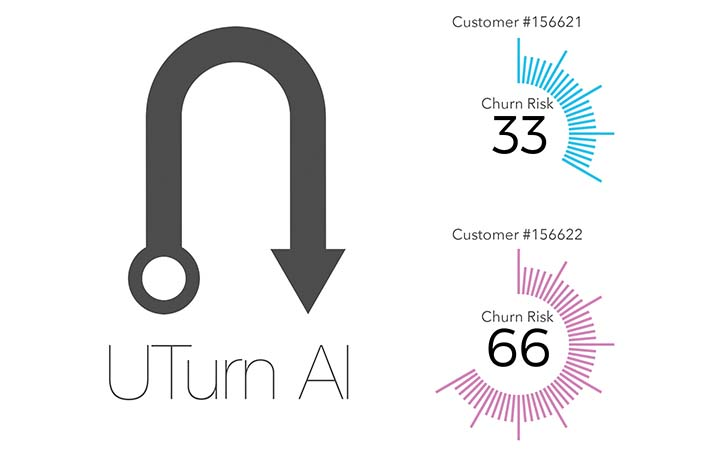 Creating New ROI With AI